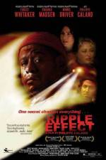 Watch Ripple Effect Online Putlocker
