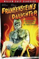 Watch Frankenstein's Daughter Online Putlocker